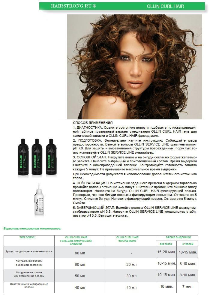 Мусс-реконструктор средство для волос отзывы